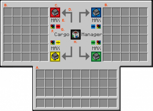 Cargo Manager GUI labeled.png