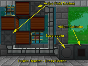 Nuclearcraft Breeder Reactor