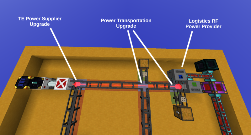 LogiPipesGuide PowerTransportExample.png