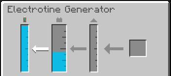 Electrotine Generator – Feed The Beast Wiki
