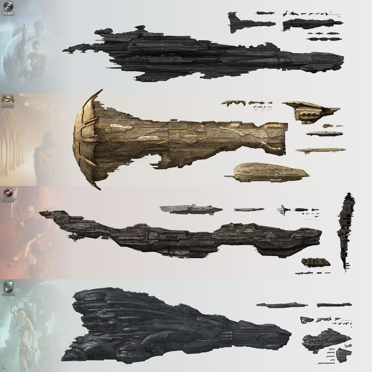 List of spaceships in EVE Online - Codex Gamicus