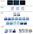 Intel processors.png