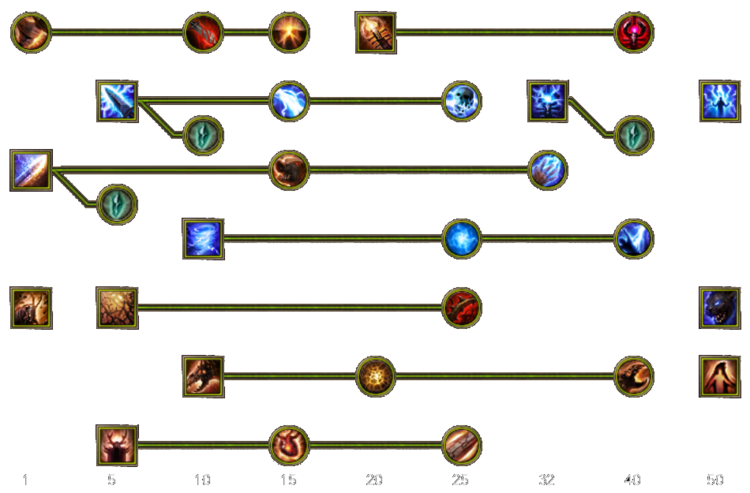 Skill tree mobile shaman.png