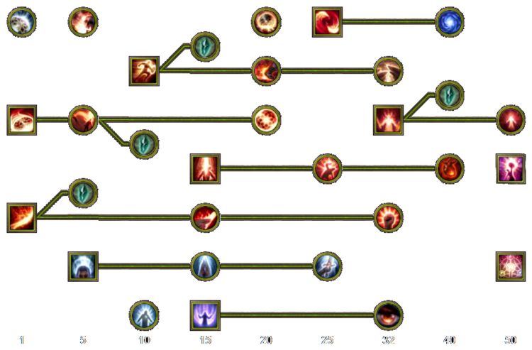 Skill tree mobile oathkeeper.png