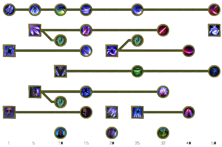 Skill tree mobile nightblade.png