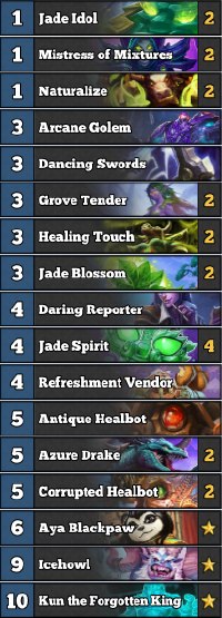 Mammoth tb druid.png