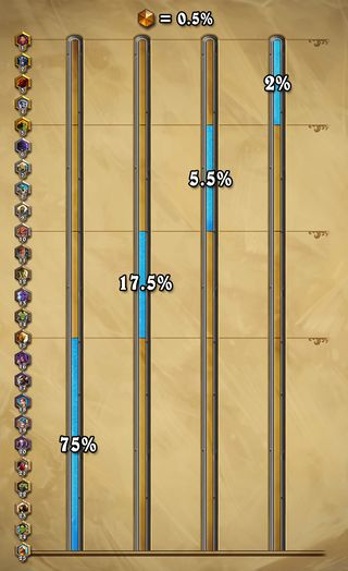 Ranked play percentages.jpg