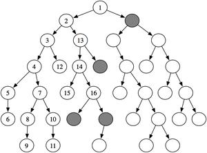 Advanced rulebook - Hearthstone Wiki