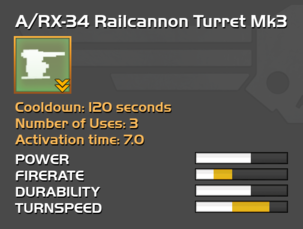 Fully upgraded A/RX-34 Railcannon Turret