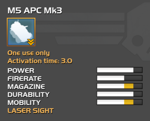 Fully upgraded M5 APC
