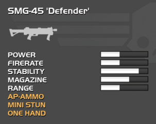 Fully upgraded SMG-45 Defender