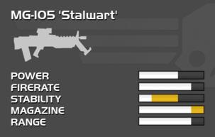 Fully upgraded MG-105 Stalwart