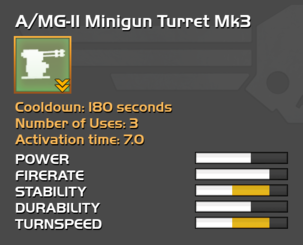Fully upgraded A/MG-II Minigun Turret