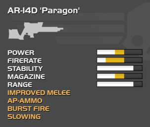 Fully upgraded AR-14D Paragon
