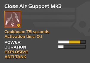 Fully upgraded Close Air Support