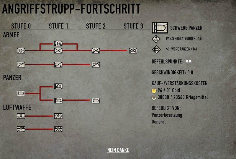 Schwere Panzer.jpg