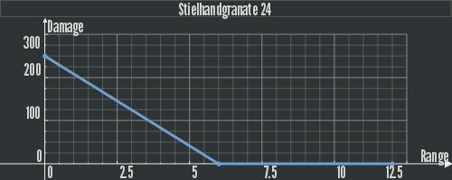 Dam Stielhandgranate 24.png