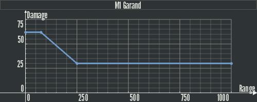 Dam M1 Garand.png