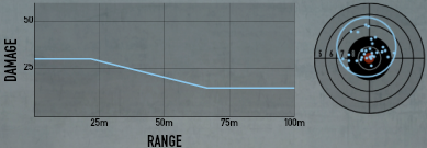MP40 Stats.png