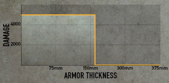 Tm35dmgrng.png