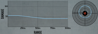 Rifle M1903 Stats.png
