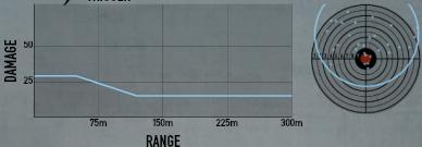 M1 Carbine Stats.png