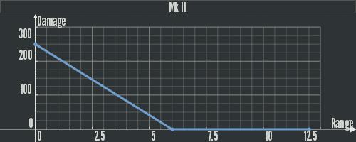 Dam Mk II.png