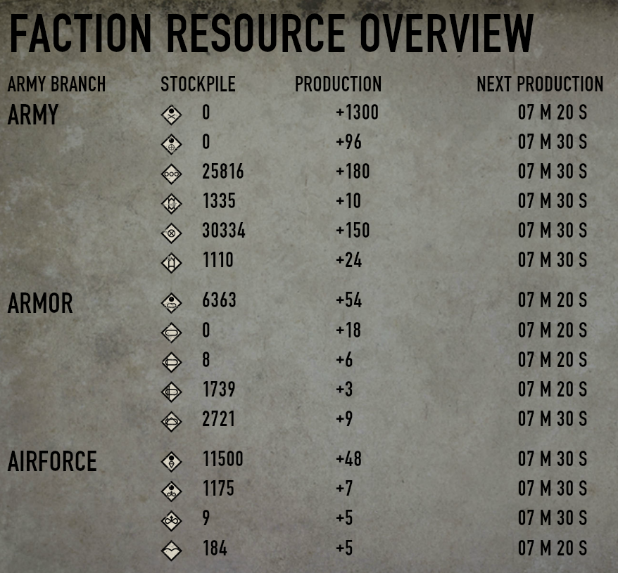Factionresourceoverview.PNG