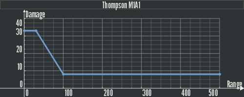 Dam Thompson M1A1.png