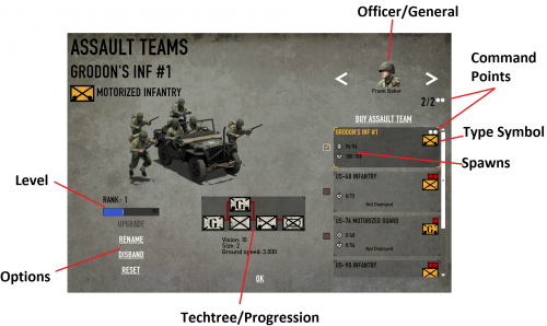 Assault team hq.png