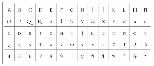Mason Serif Regular Zeichensatz