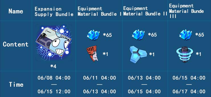 Super Value Bundles! (June 8 2018) (Info).png