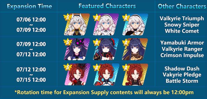 Exclusive Valkyrie Support Expansion (Info).png