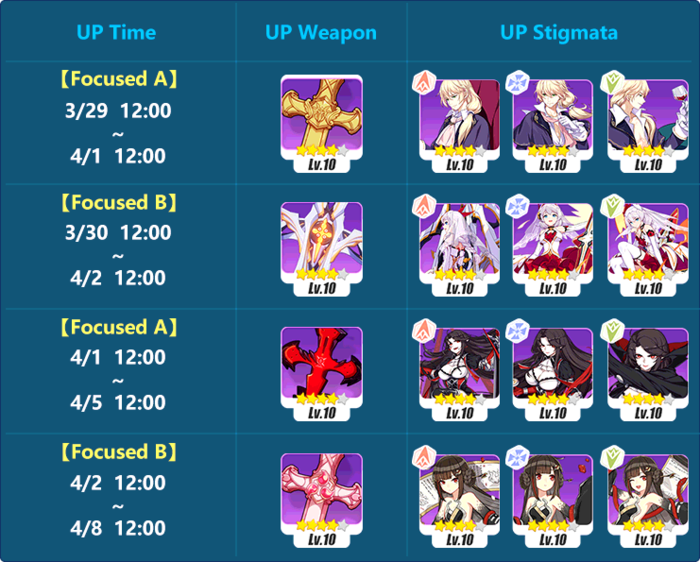 Cross Craft Focused Supply (Info).png