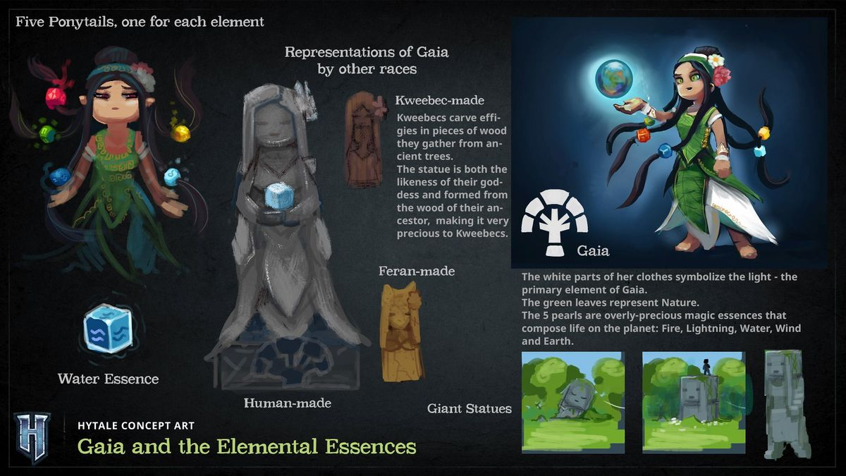Ancient Gaia Statue gaia – hytale wiki