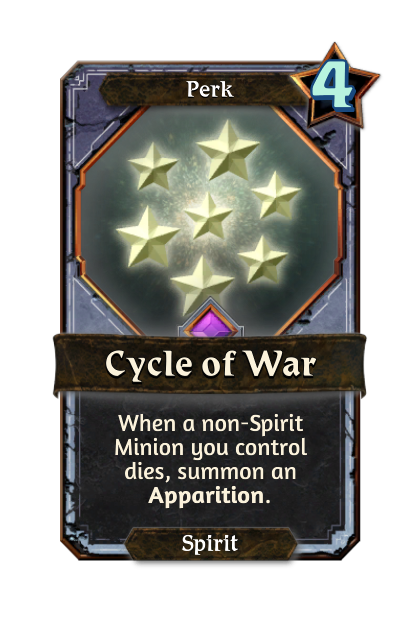 Cycle of War