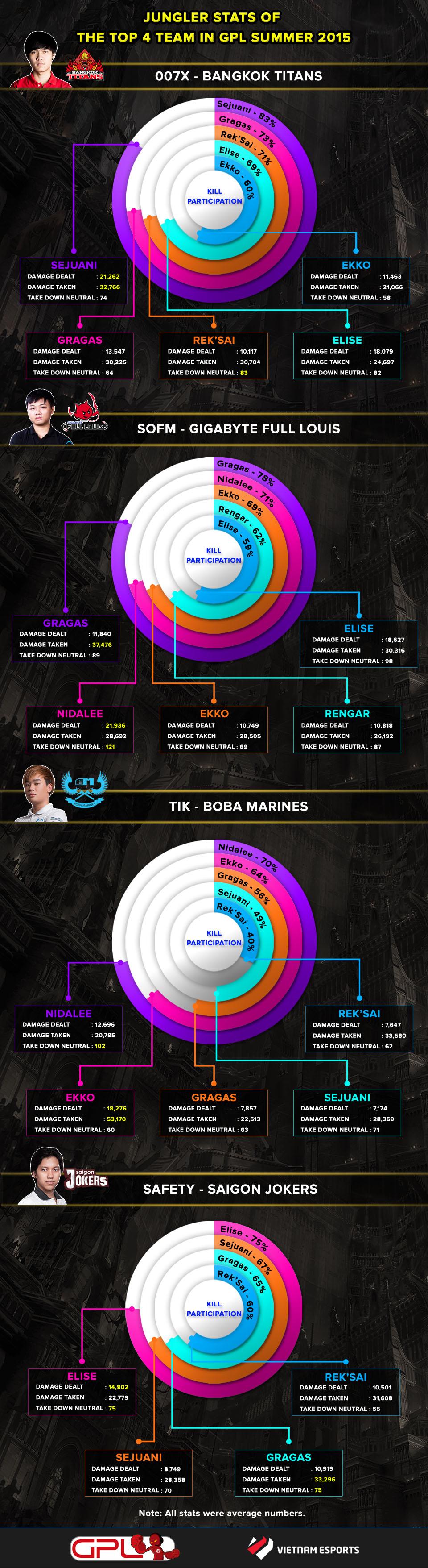 2015 GPL Infographic.jpg