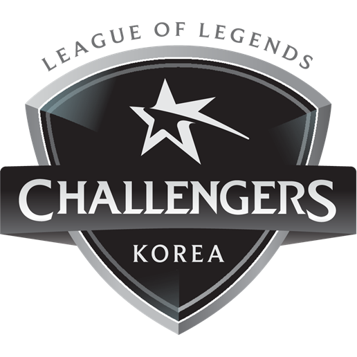 CK 2019 Summer - Leaguepedia | League of Legends Esports Wiki