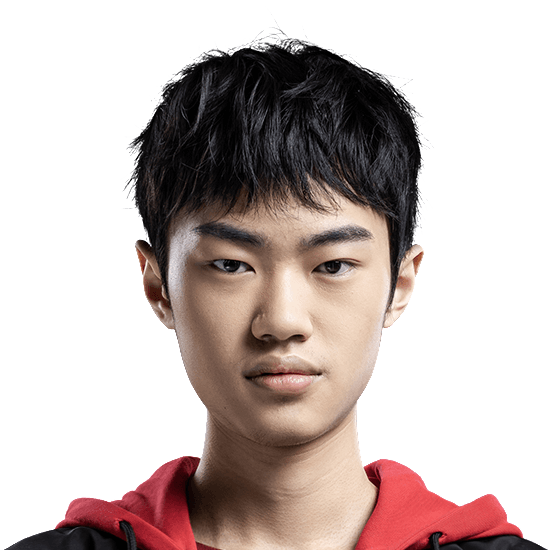 Knight (Zhuo Ding) - Leaguepedia | League of Legends