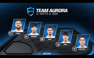 Team AURORA Roster 2018 Winter.png