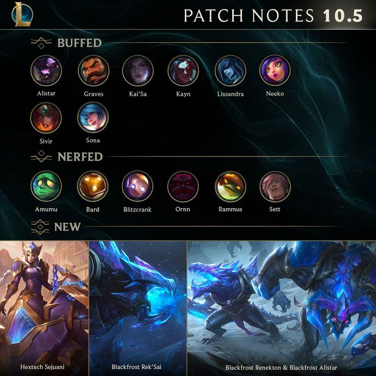 Patch 10.5 Banner.jpg