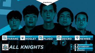 All Knights Roster 2019 Opening.png