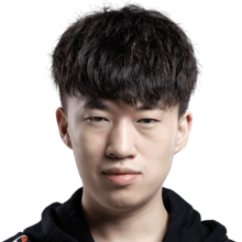 RNG Xiaohu 2019 Split 1.png