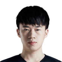 RNG Xiaohu 2020 Split 1.png