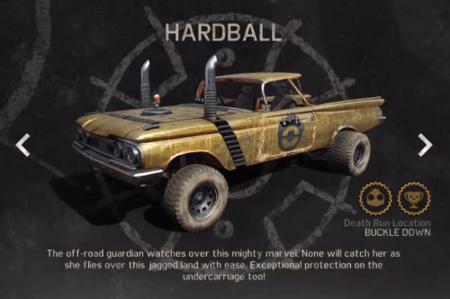 Hardball Official Mad Max Wiki