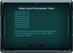 Daily Log of Groundwater Tests