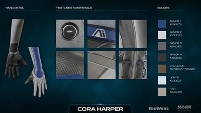 Cora Character Kit 5.png