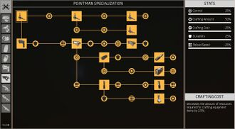 Complete Pointman Specialization Skilltree
