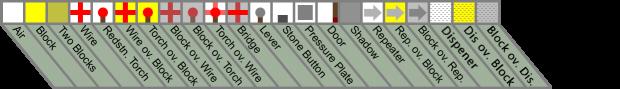 Guia de símbolos para Redstone Simulator v2.2