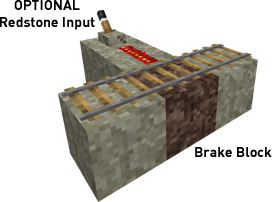 Minecart brake block.png